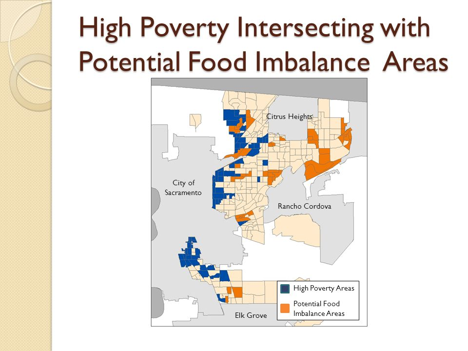 High Poverty Intersecting with Potential Food Imbalance Areas