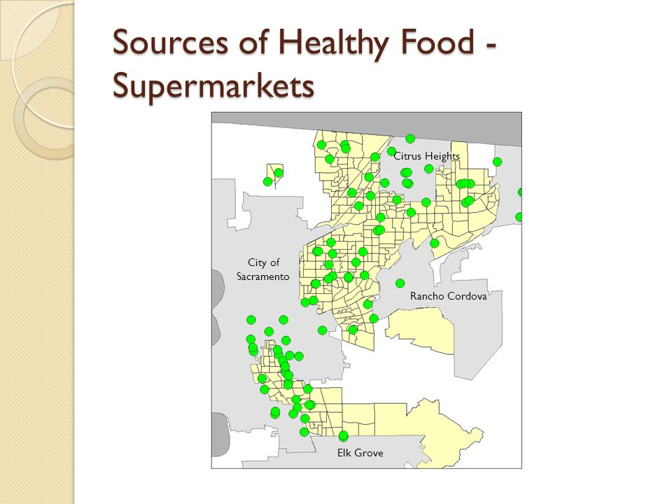 Sources of Healthy Food - Supermarkets