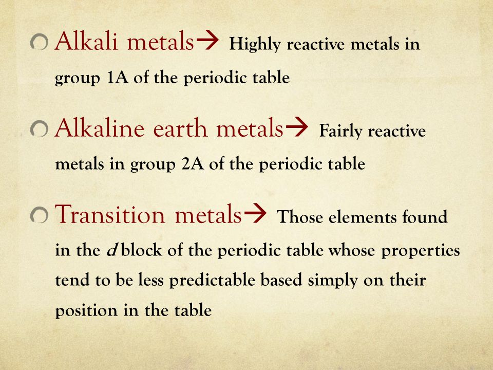 alkali metals highly reactive metals in group 1a of the periodic table - Periodic Table Alkali Metals Reactivity