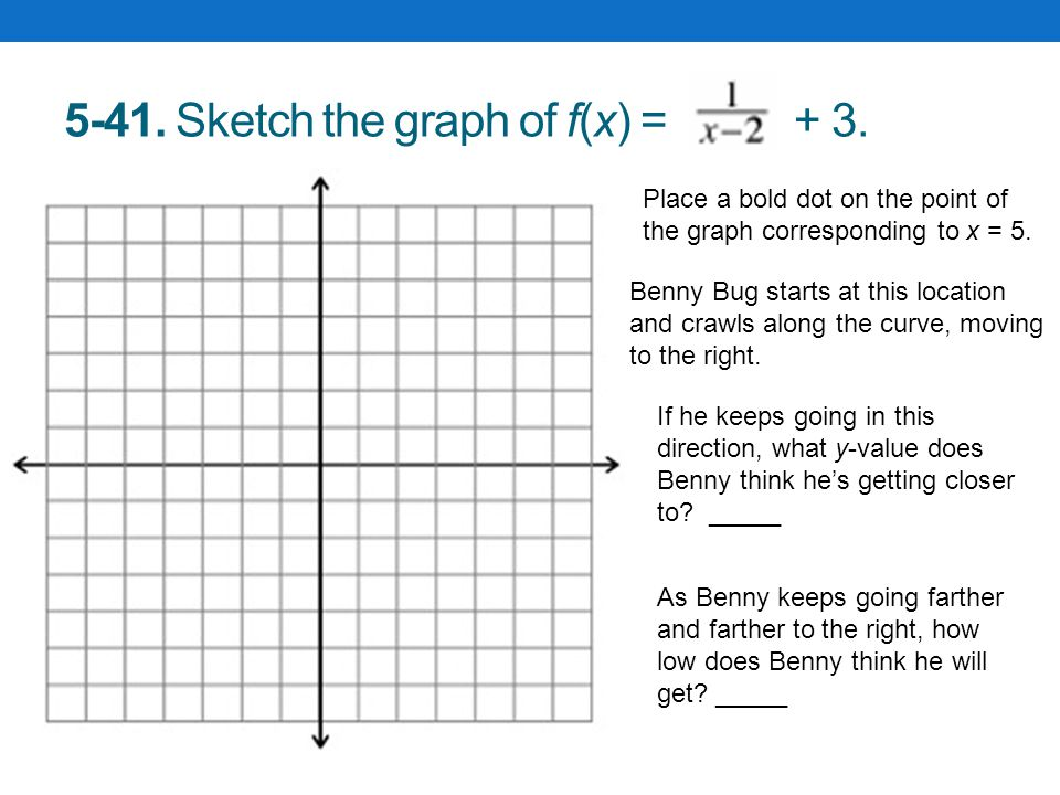 5-41. Sketch the graph of f(x) = + 3.