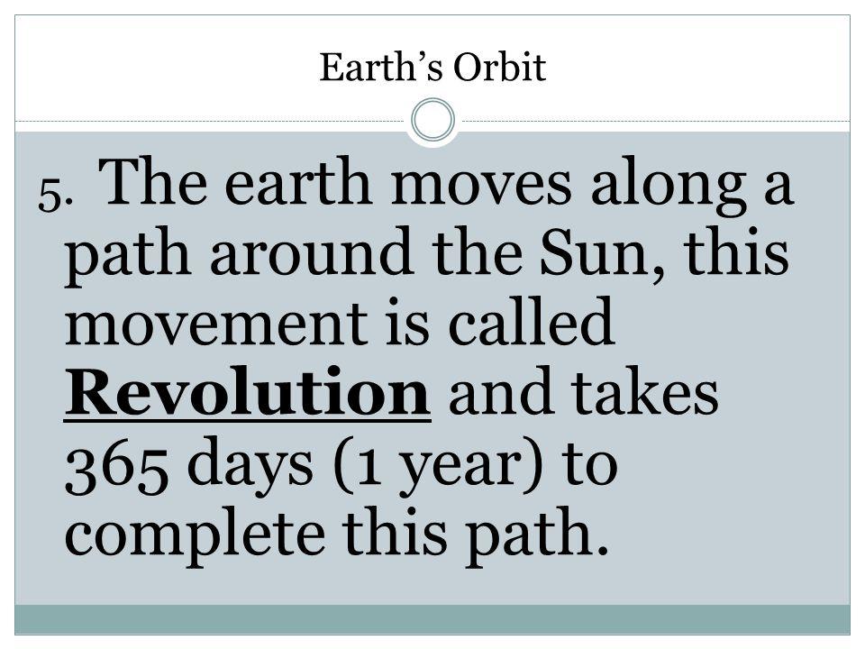 Earth's Orbit 5.