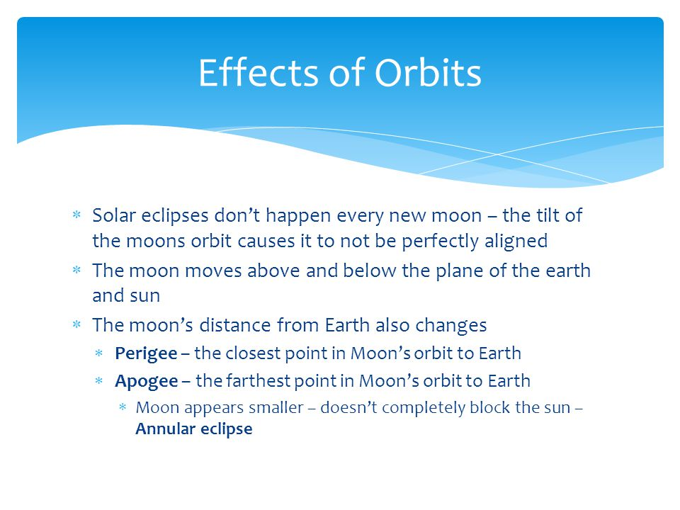 Effects of Orbits Solar eclipses don't happen every new moon – the tilt of the moons orbit causes it to not be perfectly aligned.