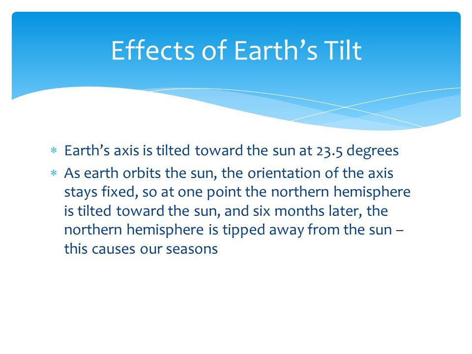 Effects of Earth's Tilt