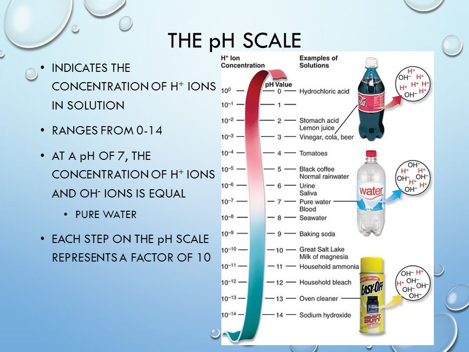 The pH scale Indicates the concentration of h+ ions in solution