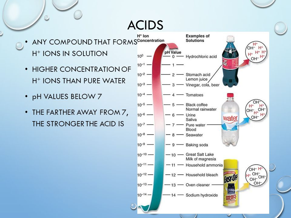 acids Any compound that forms h+ ions in solution