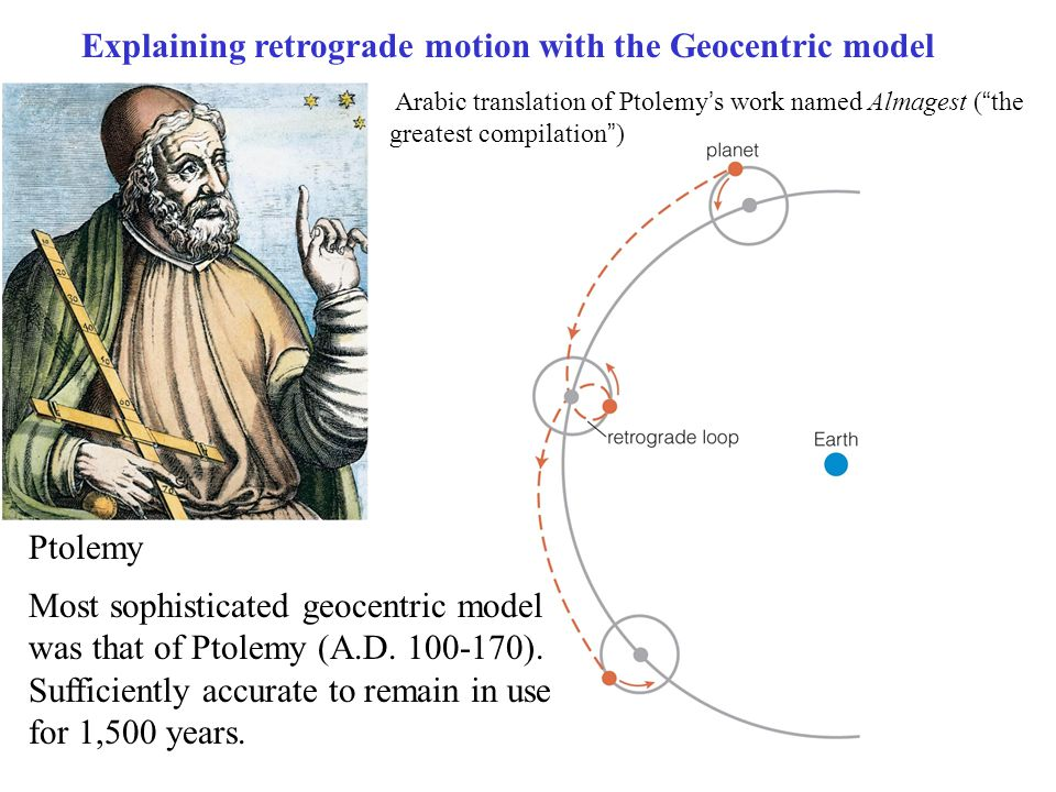 Explaining retrograde motion with the Geocentric model