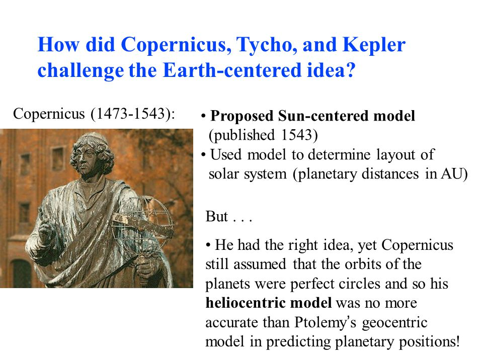 How did Copernicus, Tycho, and Kepler challenge the Earth-centered idea