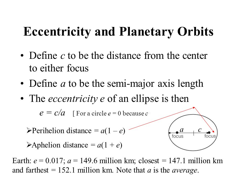 Eccentricity and Planetary Orbits