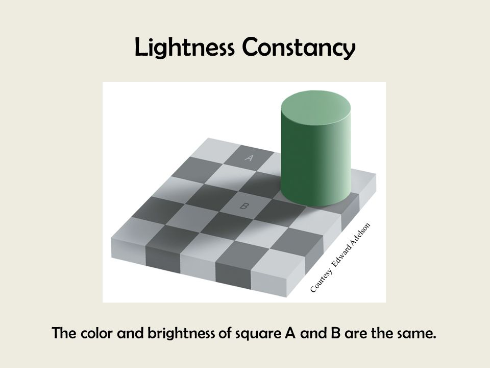 The color and brightness of square A and B are the same.