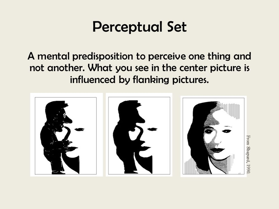 Perceptual Set A mental predisposition to perceive one thing and not another. What you see in the center picture is influenced by flanking pictures.