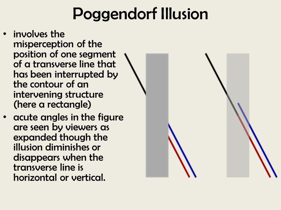 Poggendorf Illusion