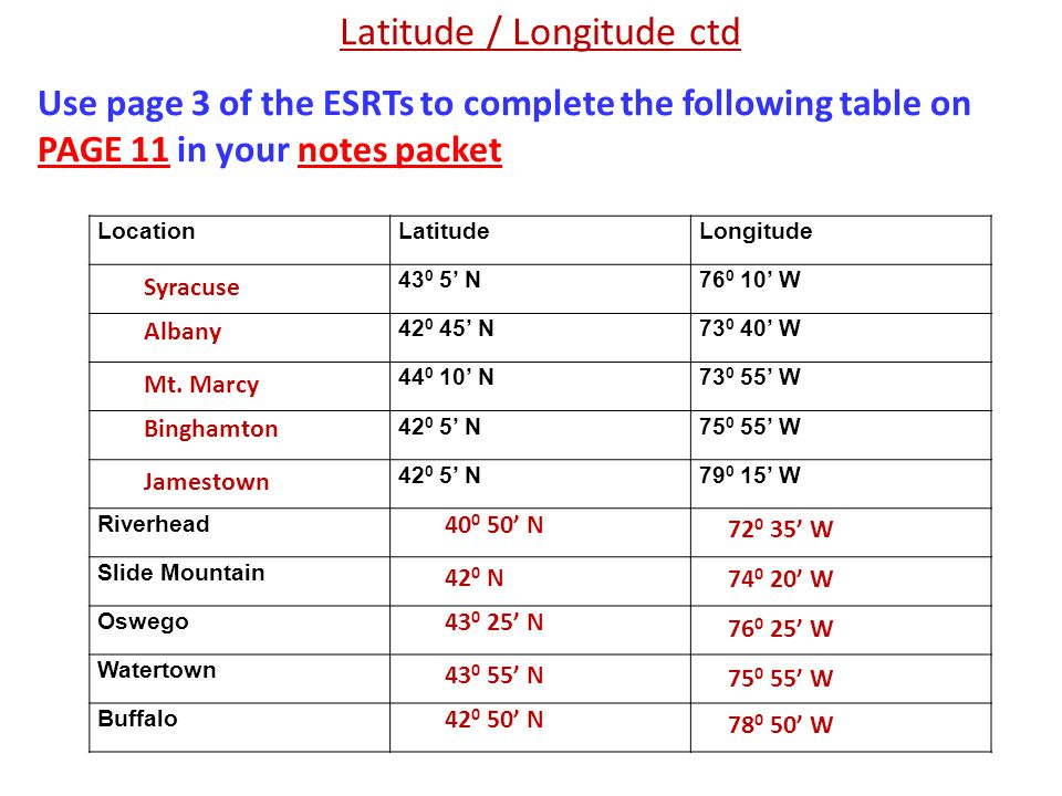Latitude and Longitude Part II ppt download – Latitude and Longitude Worksheets