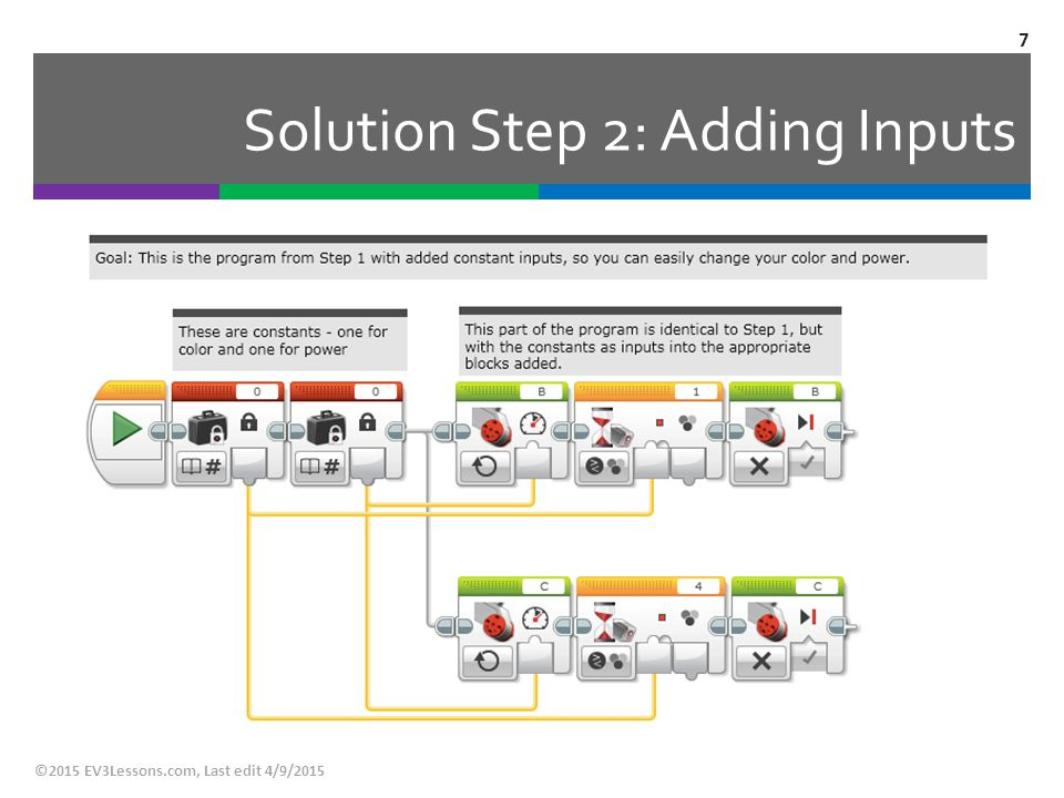 Solution Step 2: Adding Inputs