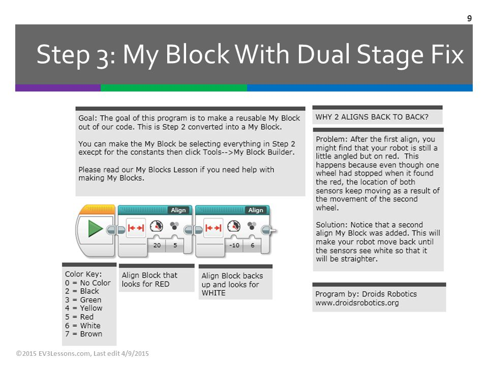 Step 3: My Block With Dual Stage Fix