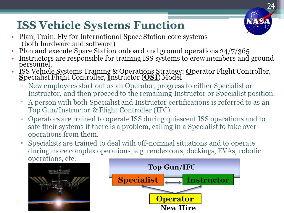 ISS Vehicle Systems Function