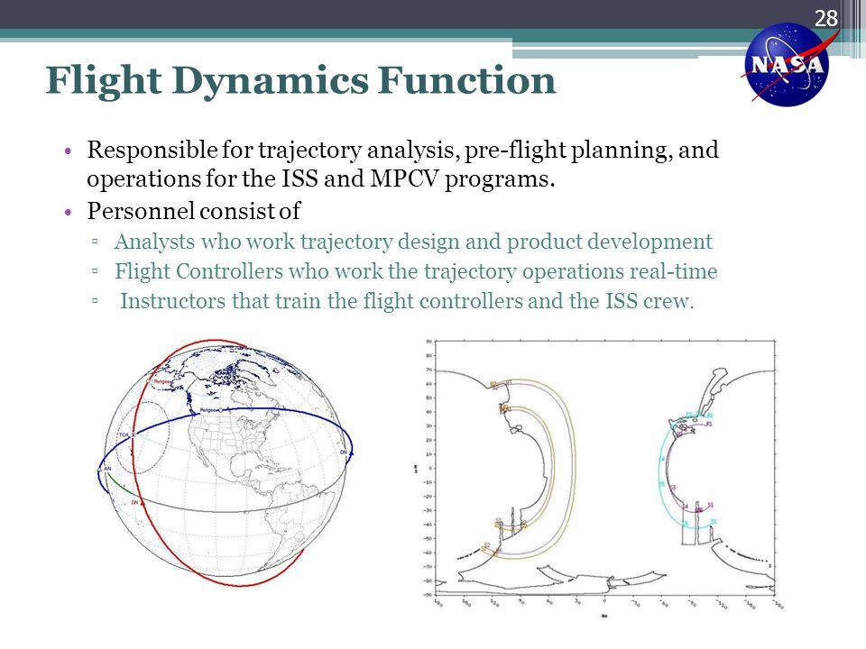 Flight Dynamics Function