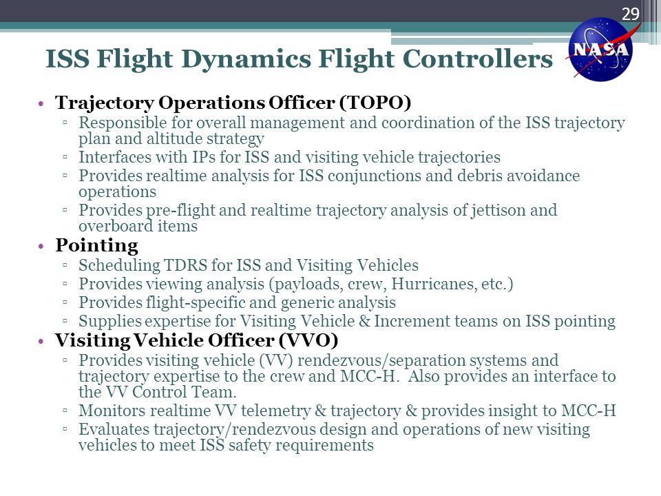 ISS Flight Dynamics Flight Controllers
