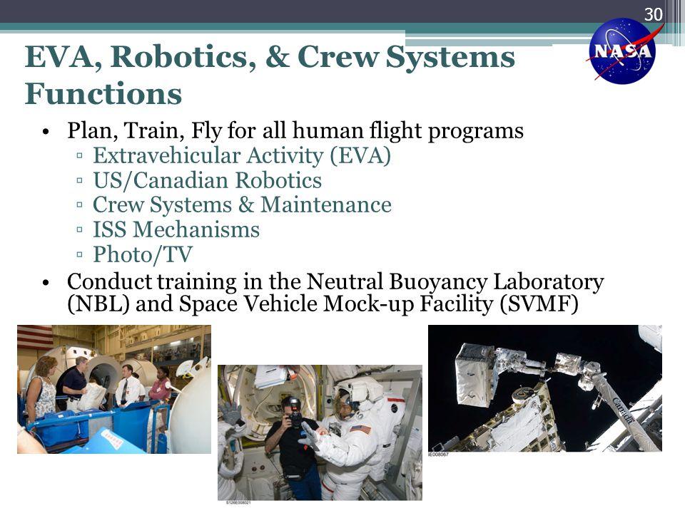 EVA, Robotics, & Crew Systems Functions