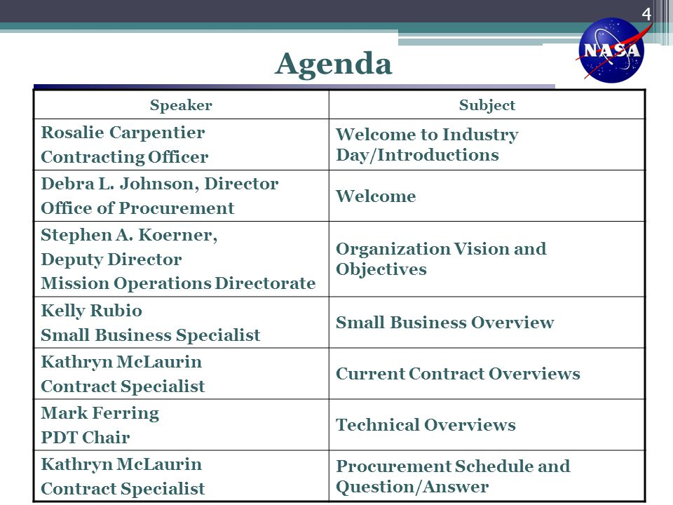 Agenda Rosalie Carpentier Welcome to Industry Day/Introductions