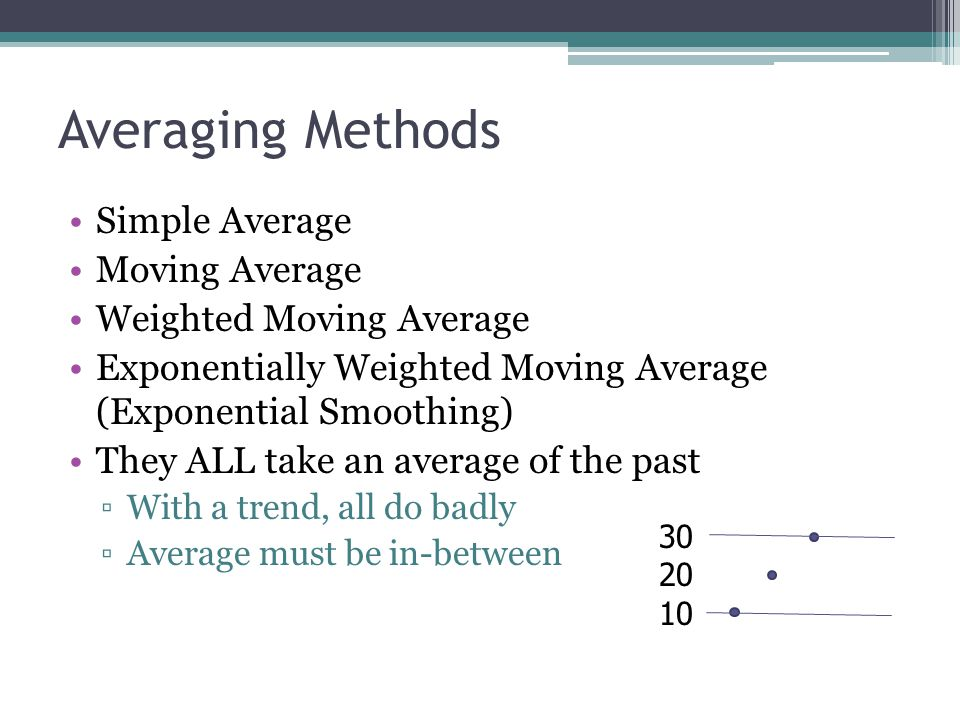 Averaging Methods Simple Average Moving Average