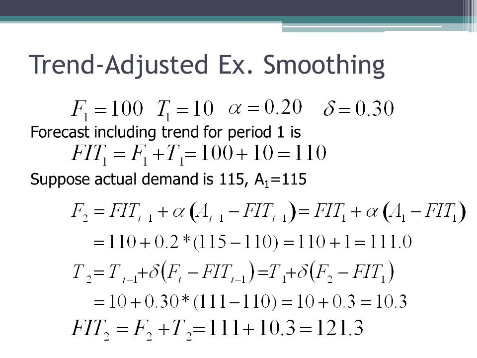 Trend-Adjusted Ex. Smoothing