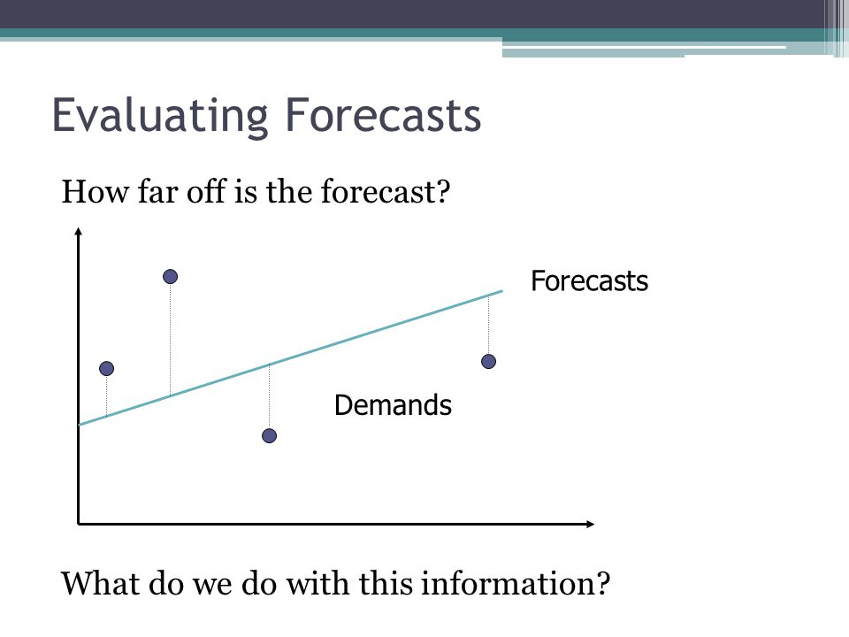 Evaluating Forecasts How far off is the forecast What do we do with this information Forecasts.