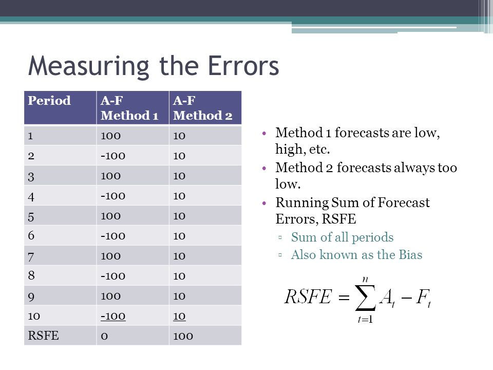 Measuring the Errors Method 1 forecasts are low, high, etc.
