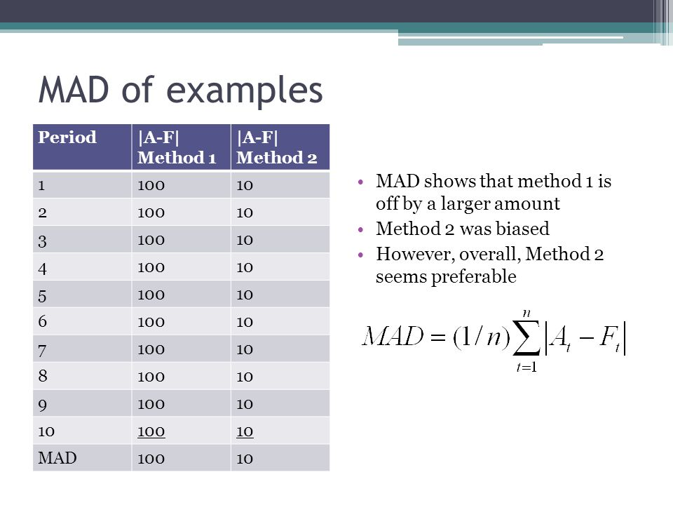 MAD of examples MAD shows that method 1 is off by a larger amount