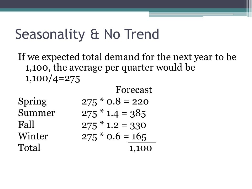 Seasonality & No Trend