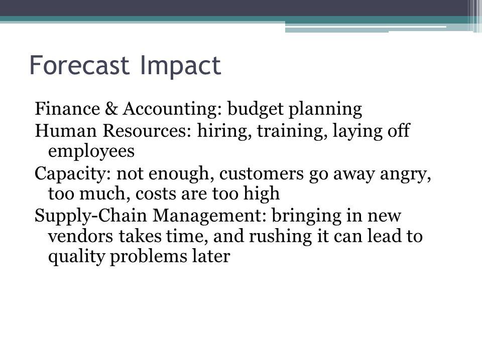 Forecast Impact