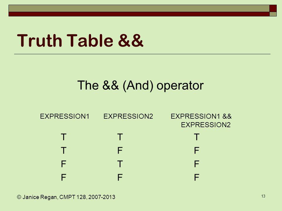 The || (Inclusive Or) operator