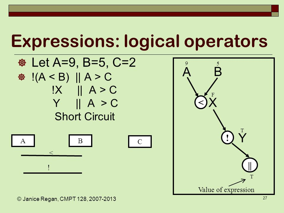 Expressions: logical operators