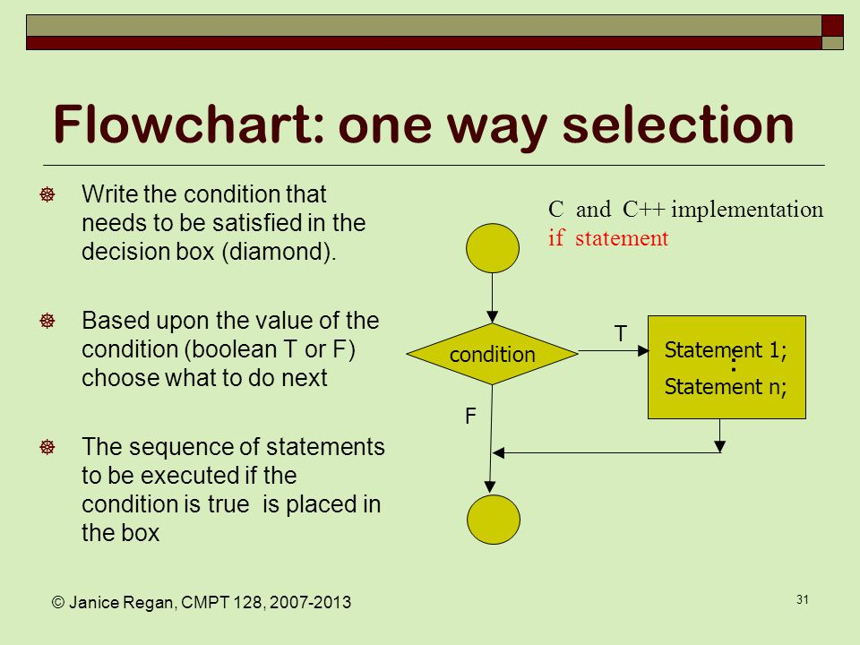 One-way selection Example if statement in C and C++:
