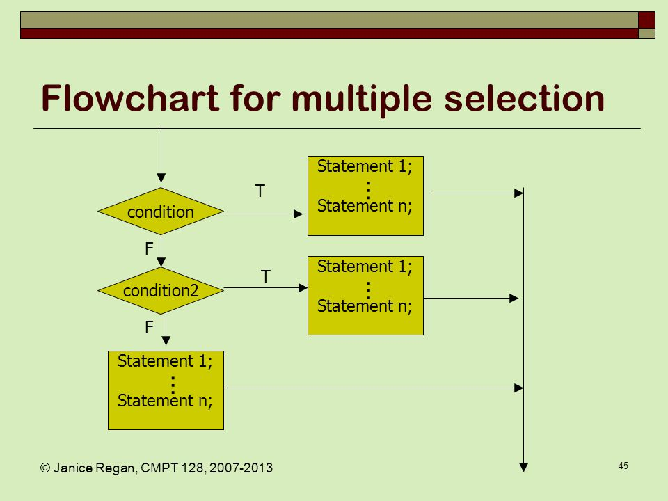 Example of Multiple selection