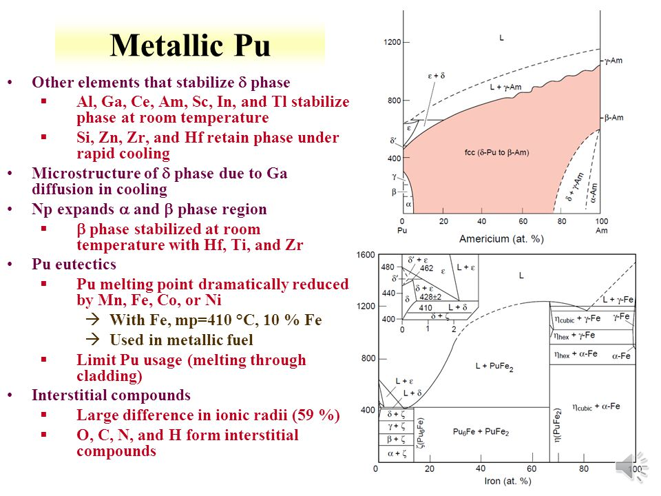 Metallic Pu Other elements that stabilize d phase
