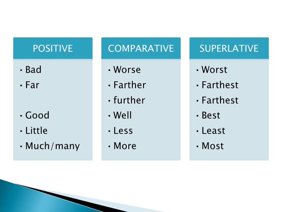 POSITIVE Bad. Far. Good. Little. Much/many. COMPARATIVE. Worse. Farther. further. Well. Less.