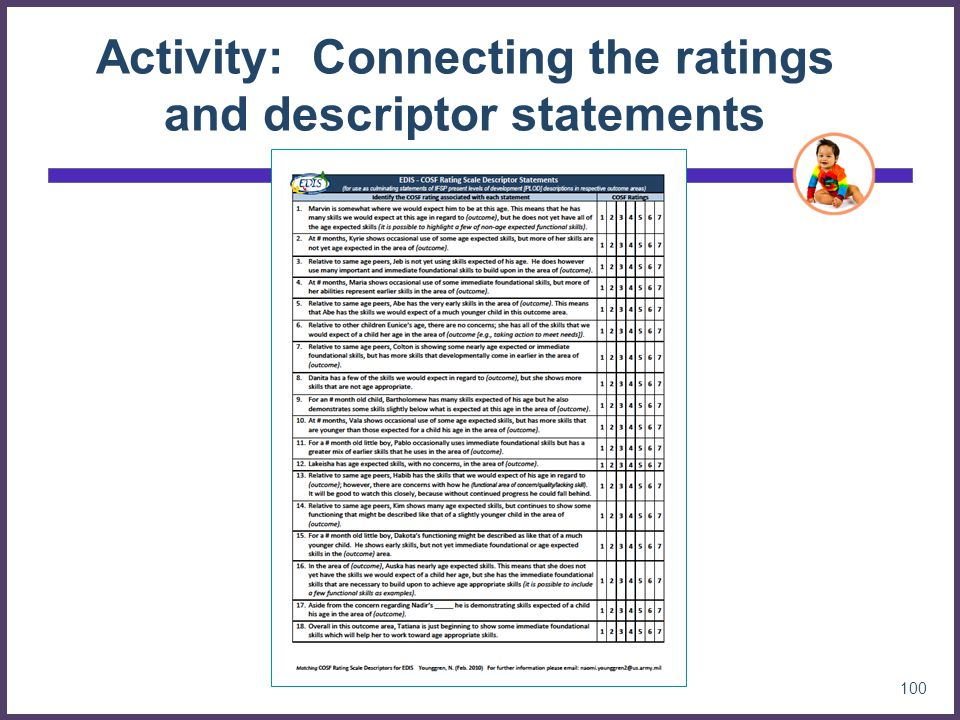 Activity: Connecting the ratings and descriptor statements