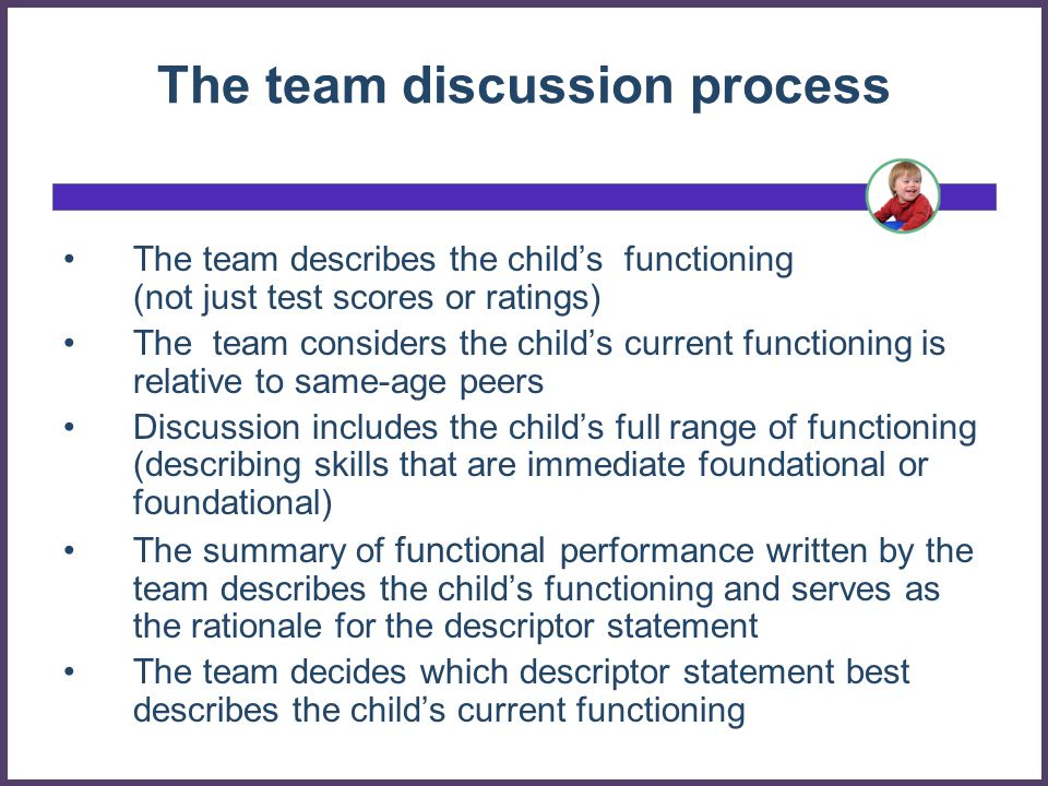The team discussion process