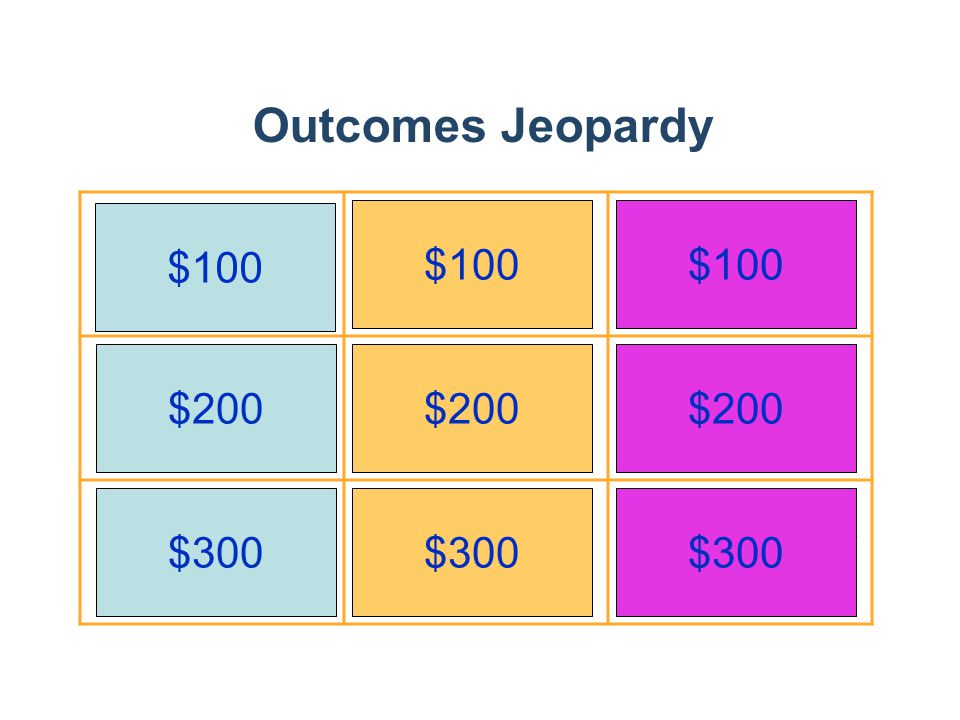 Outcomes Jeopardy $100 $100 $100 $200 $200 $200 $300 $300 $300 Biting