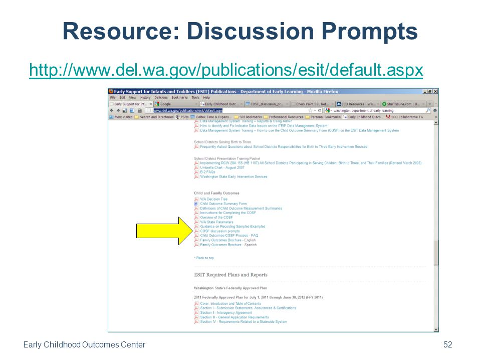 Resource: Discussion Prompts
