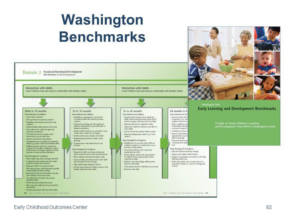 Washington Benchmarks