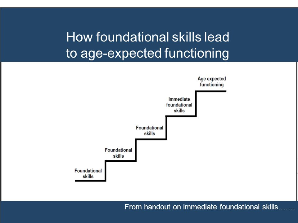 How foundational skills lead to age-expected functioning