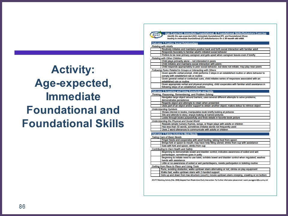 Activity: Age-expected, Immediate Foundational and Foundational Skills