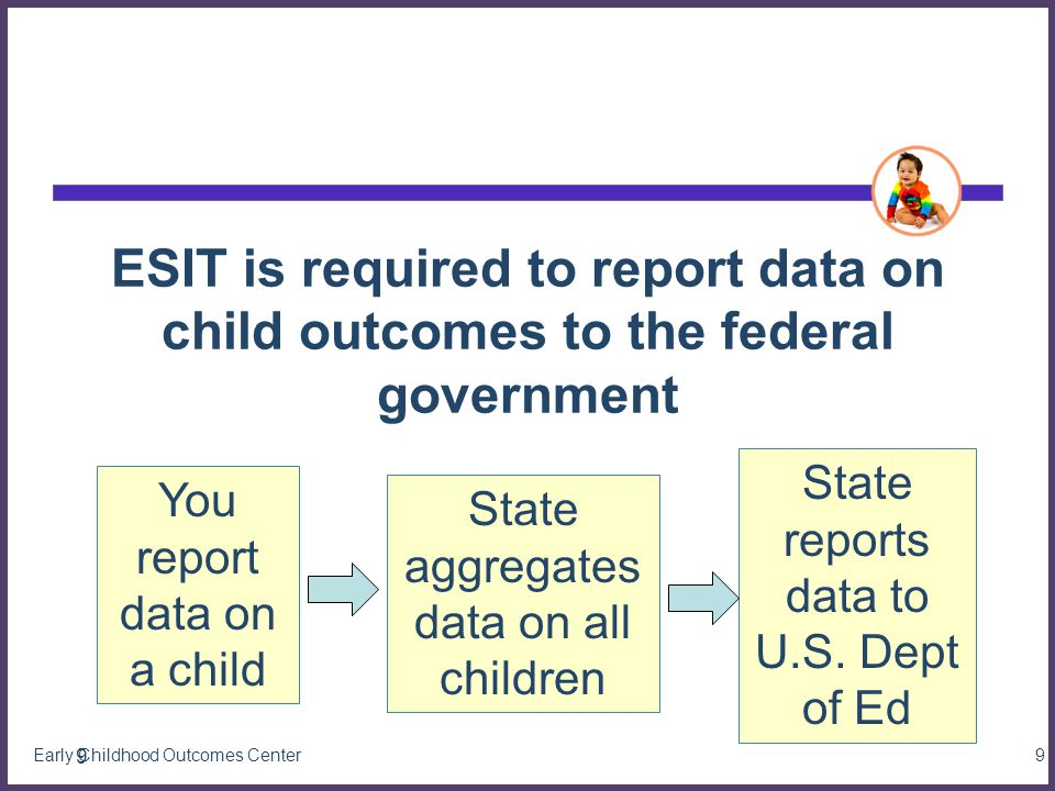 ESIT is required to report data on child outcomes to the federal government