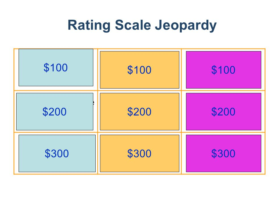 Rating Scale Jeopardy $100 $100 $100 $200 $200 $200 $300 $300 $300