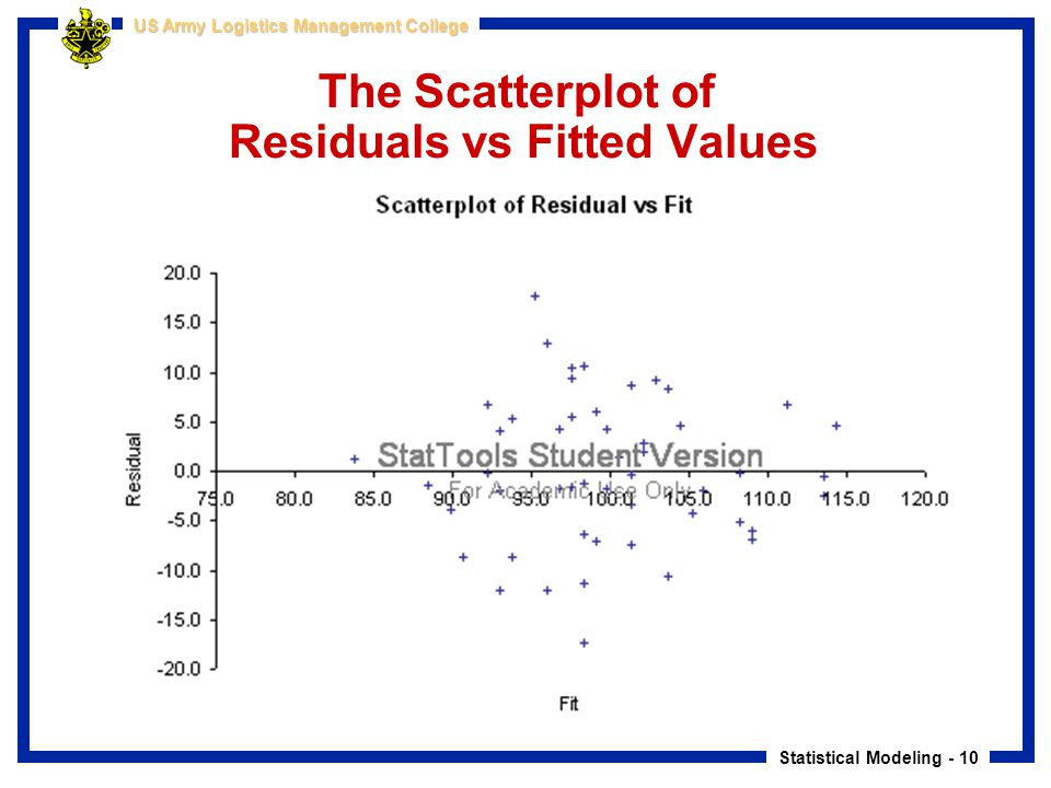 Part 1: Regression Analysis Estimating Relationships - ppt ...