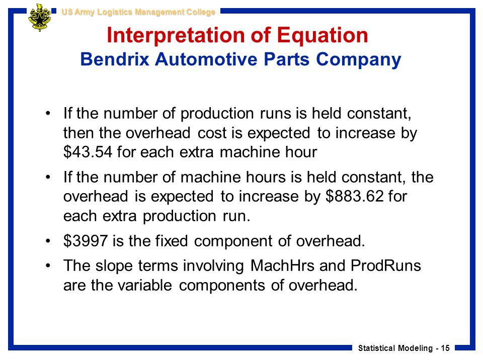 Interpretation of Equation Bendrix Automotive Parts Company
