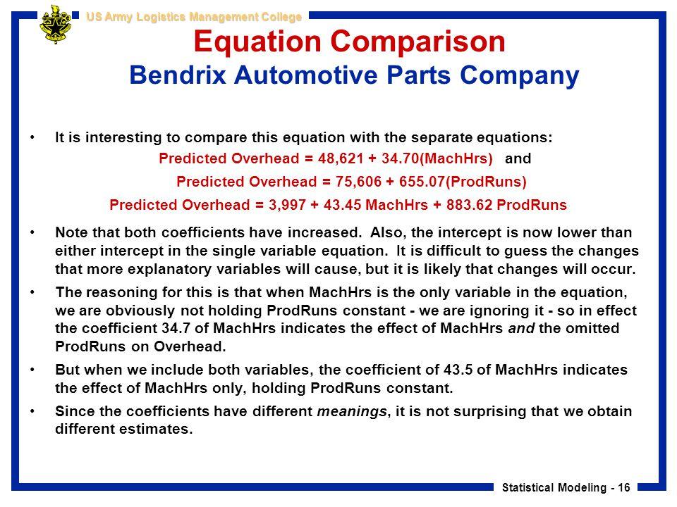 Equation Comparison Bendrix Automotive Parts Company