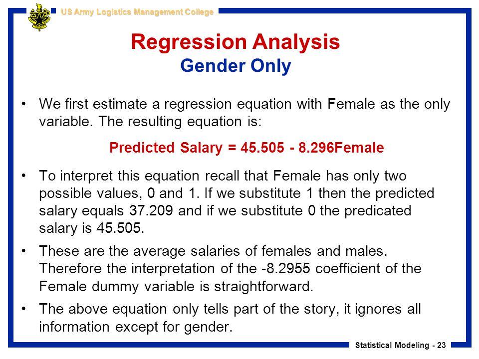Regression Analysis Gender Only