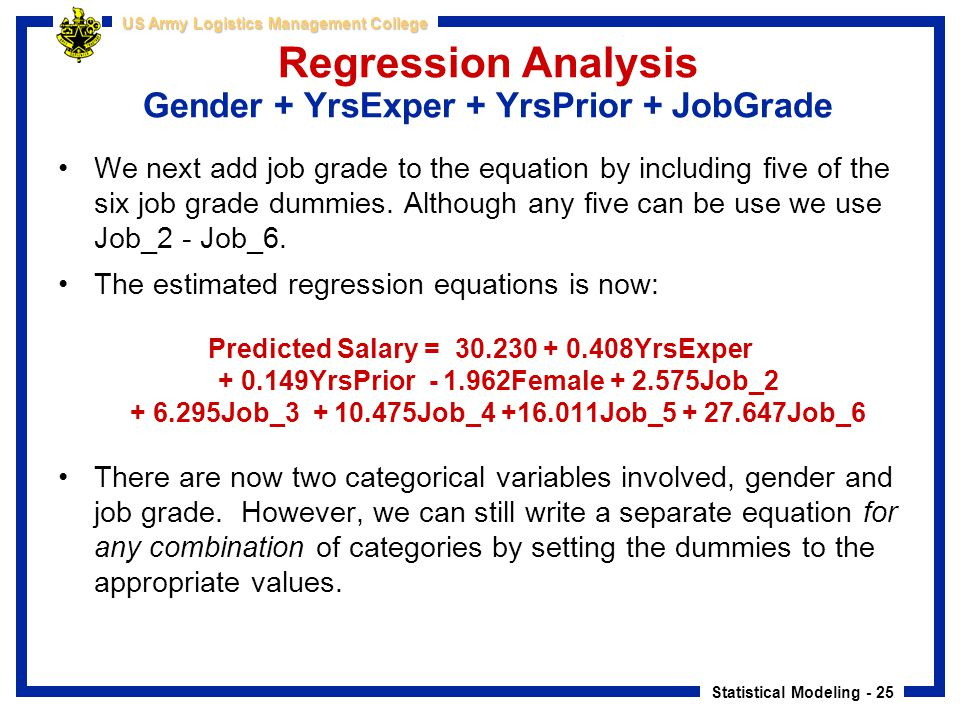 Regression Analysis Gender + YrsExper + YrsPrior + JobGrade